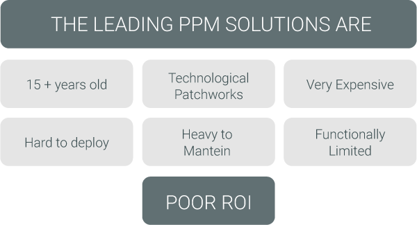 Image Triskell PPM-Factory vs Old PPM Solution philosophy