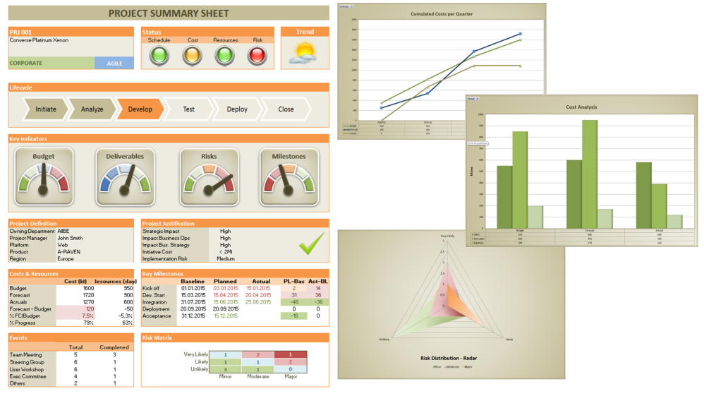 Triskell PPM-Factory Smart Data Analysis -Image
